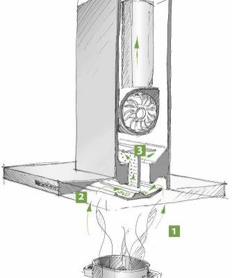 berbel-prinzip-zeichnung-schema